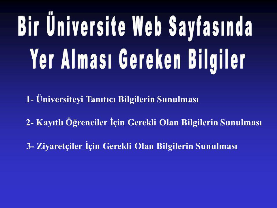 Bir Üniversite Web Sayfasında Yer Alması Gereken Bilgiler