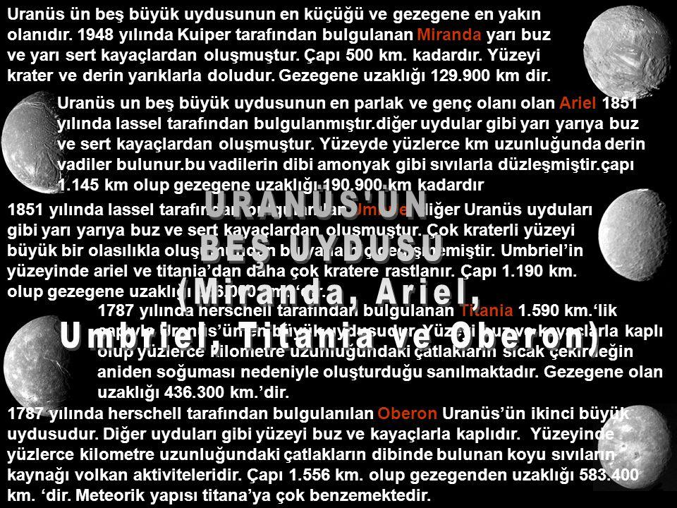 Umbriel, Titania ve Oberon)