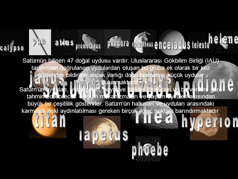 helene pan atlas pandora enceladus epimetheus telesto prometheus