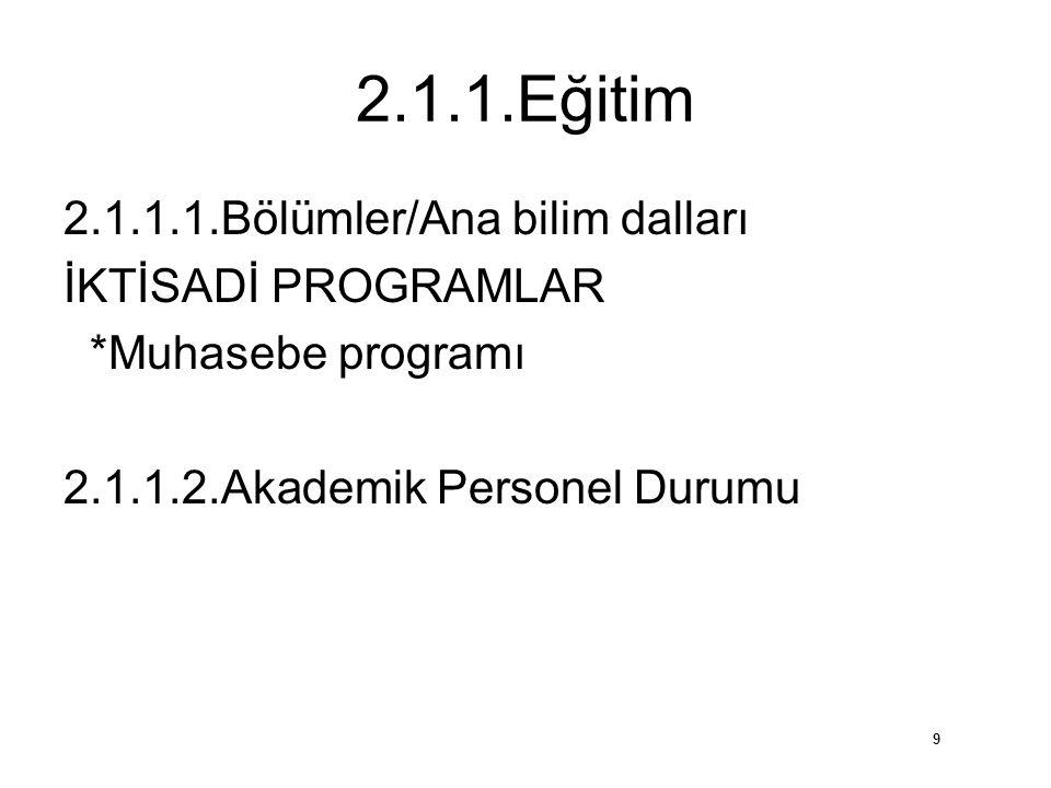 2.1.1.Eğitim 2.1.1.1.Bölümler/Ana bilim dalları İKTİSADİ PROGRAMLAR