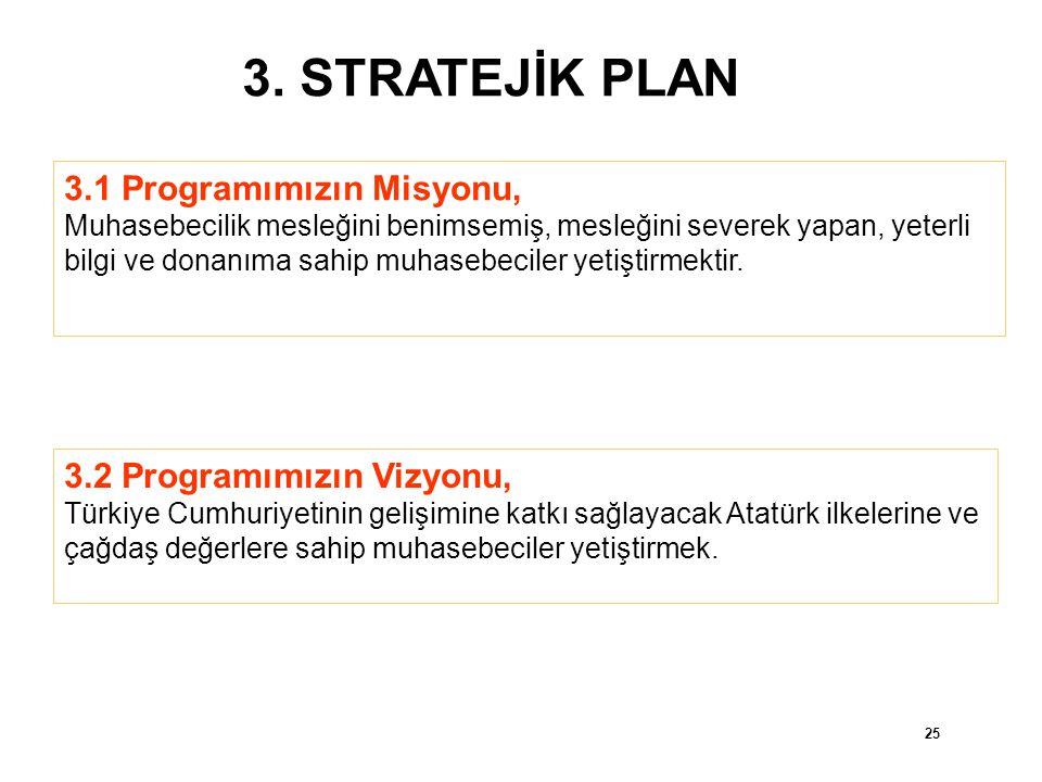 3. STRATEJİK PLAN 3.1 Programımızın Misyonu,