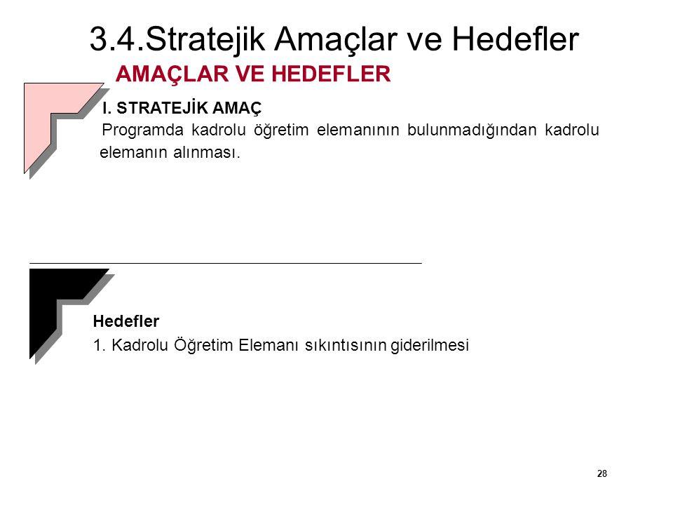 3.4.Stratejik Amaçlar ve Hedefler