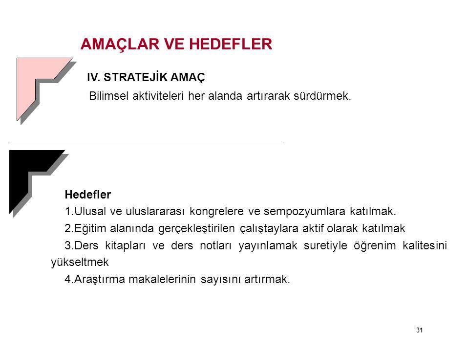 AMAÇLAR VE HEDEFLER IV. STRATEJİK AMAÇ