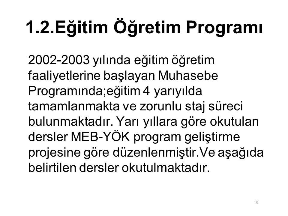 1.2.Eğitim Öğretim Programı