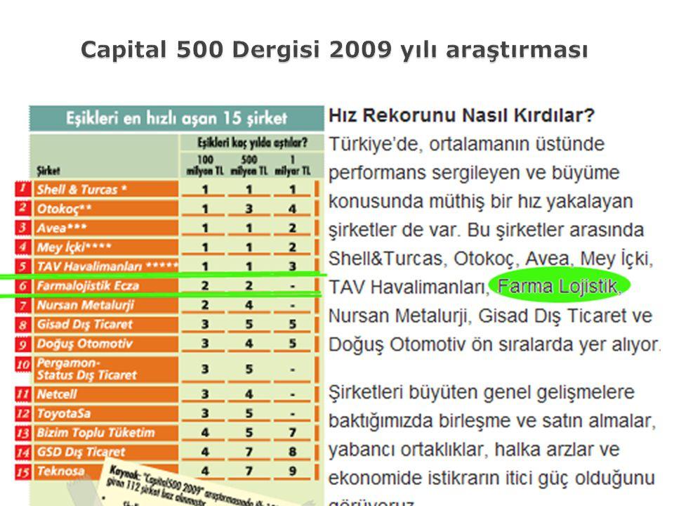 Capital 500 Dergisi 2009 yılı araştırması