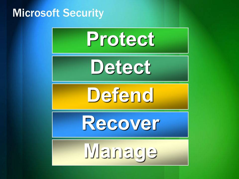 Protect Detect Defend Recover Manage