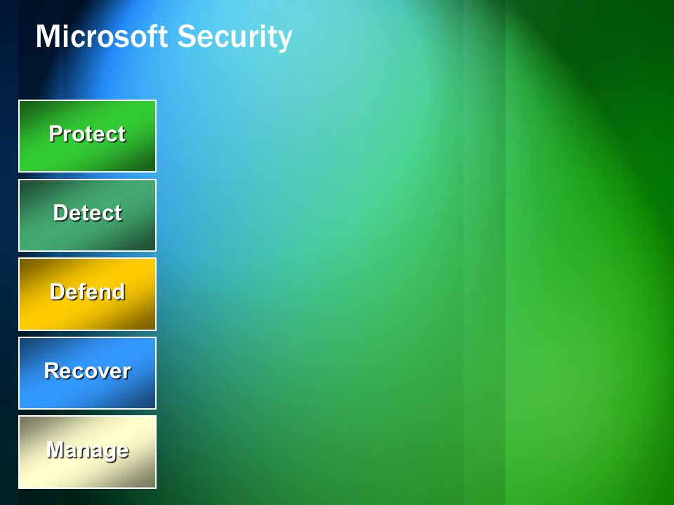Microsoft Security Protect Detect Defend Recover Manage