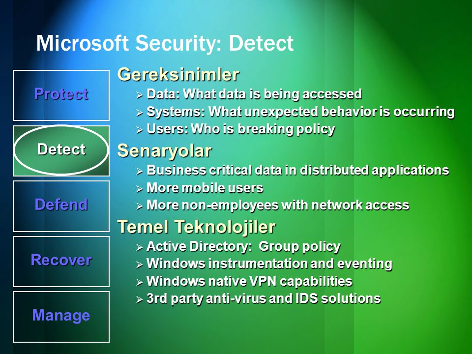 Microsoft Security: Detect