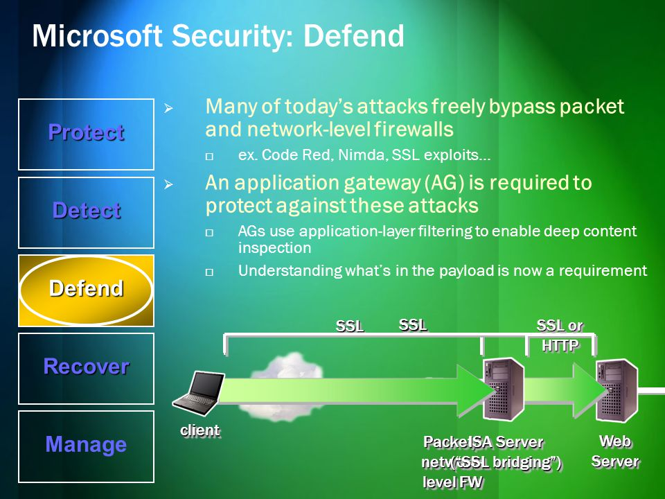 Microsoft Security: Defend