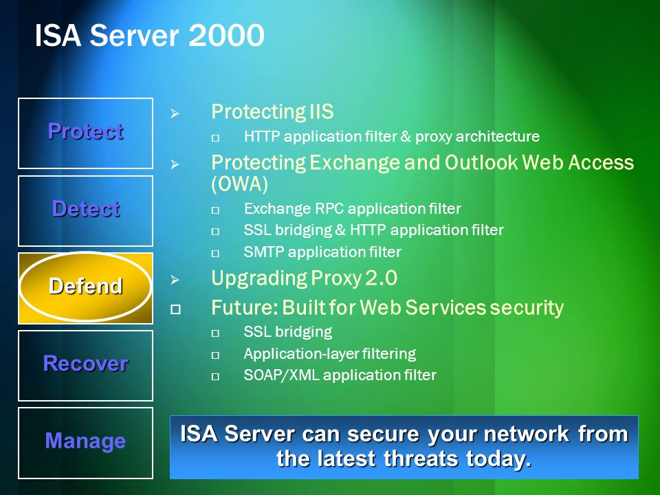 ISA Server can secure your network from the latest threats today.