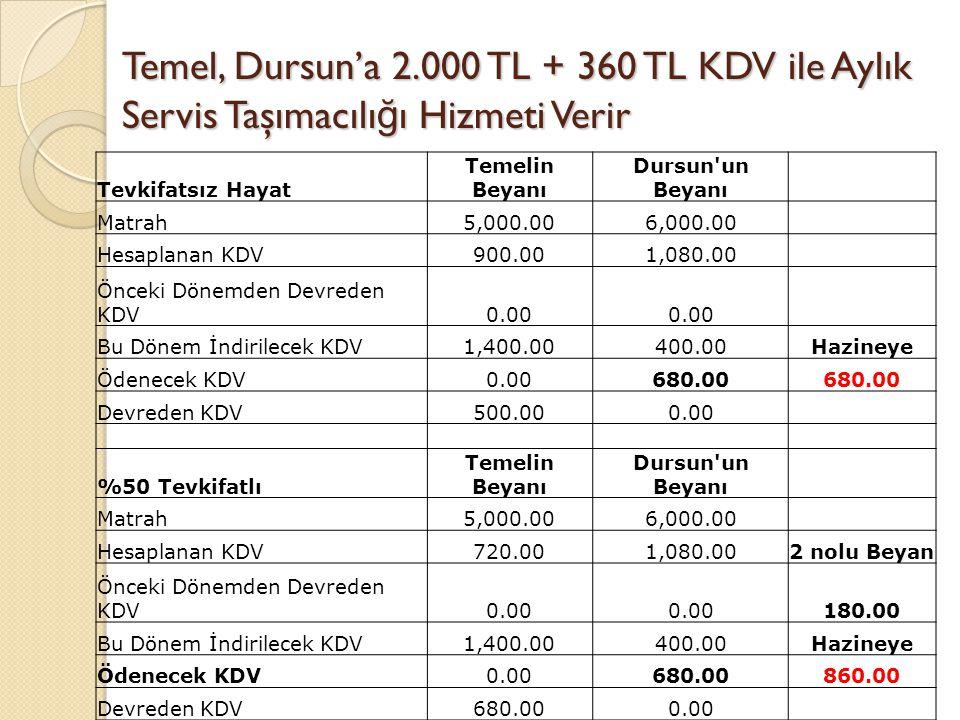 Temel, Dursun'a 2.000 TL + 360 TL KDV ile Aylık Servis Taşımacılığı Hizmeti Verir
