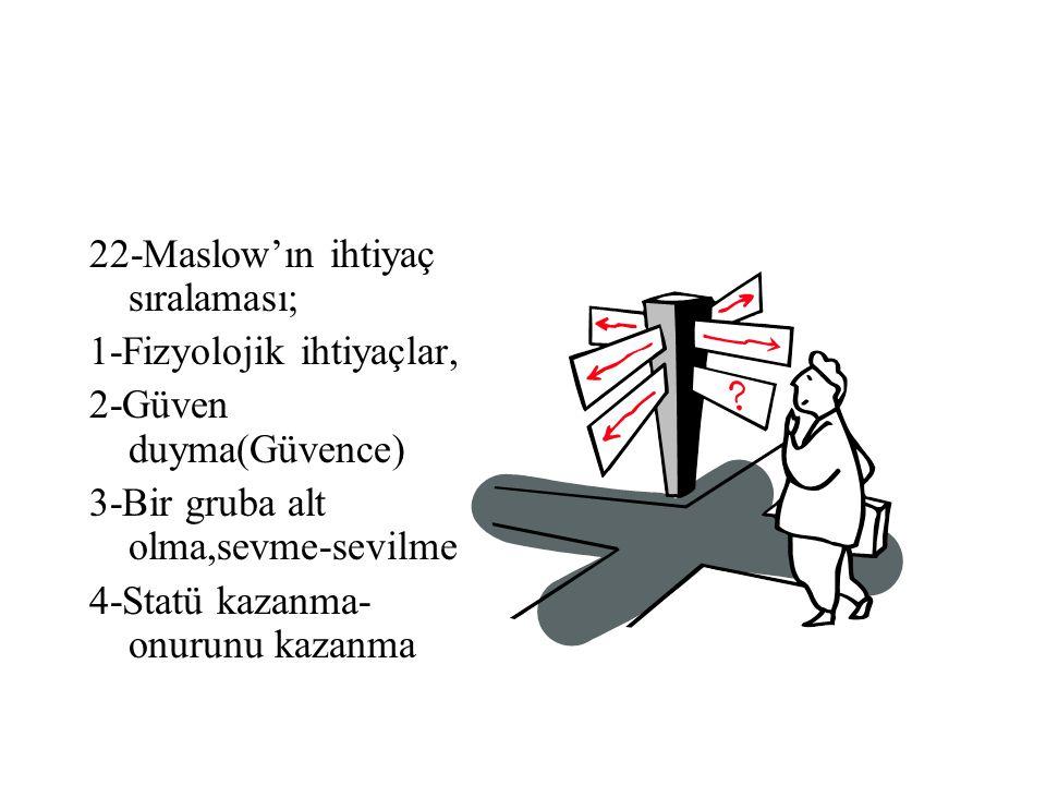 22-Maslow'ın ihtiyaç sıralaması;