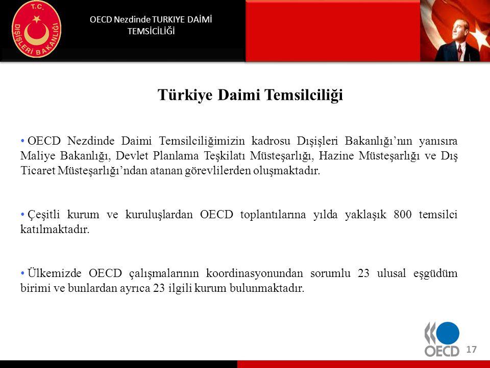 Türkiye Neden OECD Üyesi