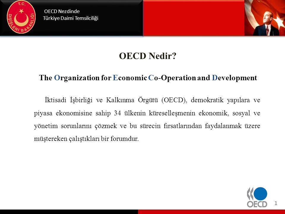 OECD Nezdinde Türkiye Daimi Temsilciliği. OECD'nin Amaçları.