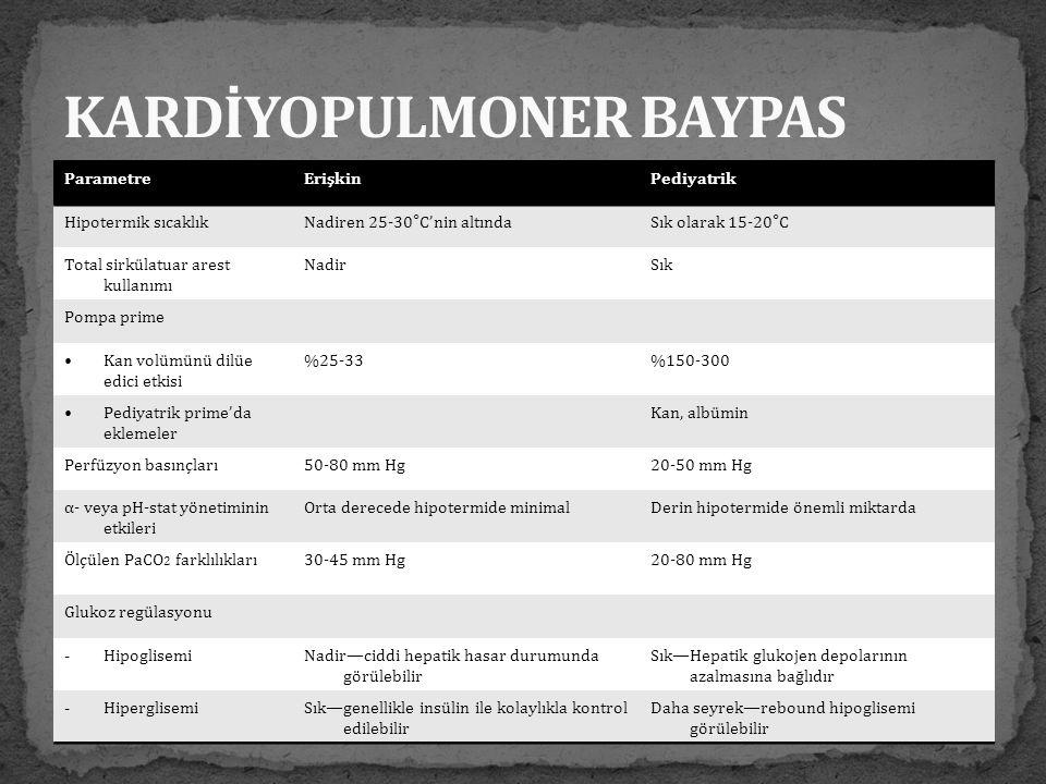 KARDİYOPULMONER BAYPAS