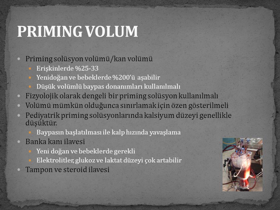 PRIMING VOLUM Priming solüsyon volümü/kan volümü