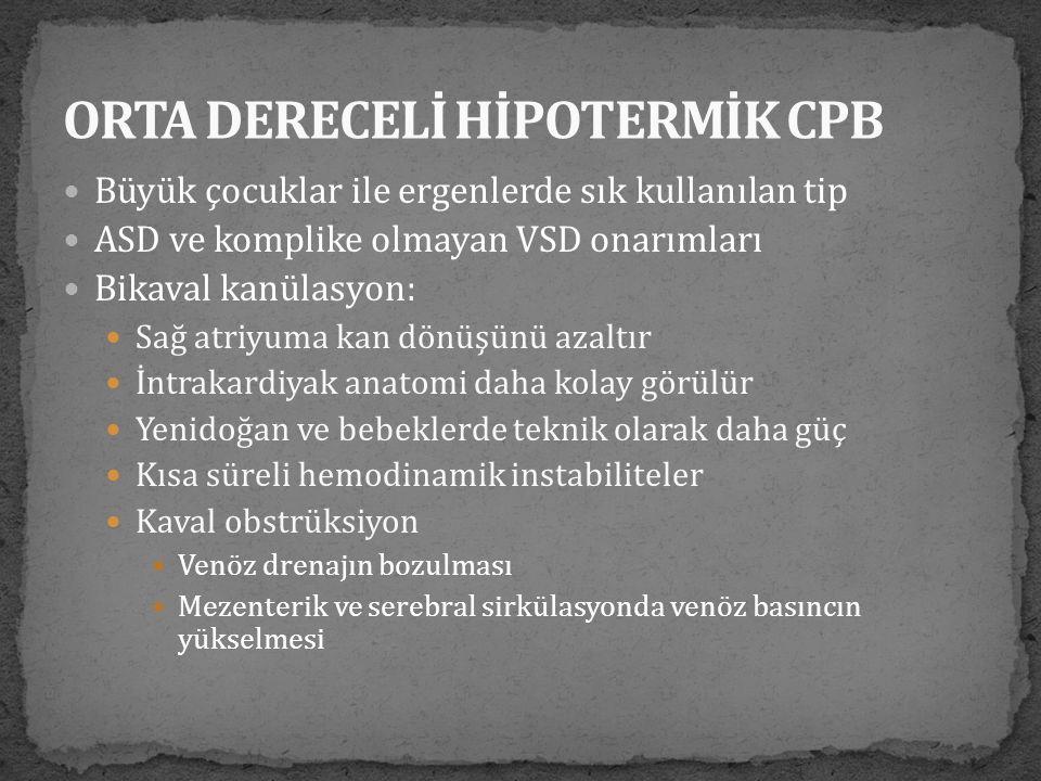 ORTA DERECELİ HİPOTERMİK CPB