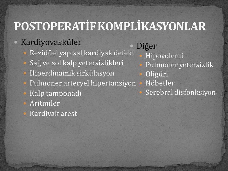 POSTOPERATİF KOMPLİKASYONLAR