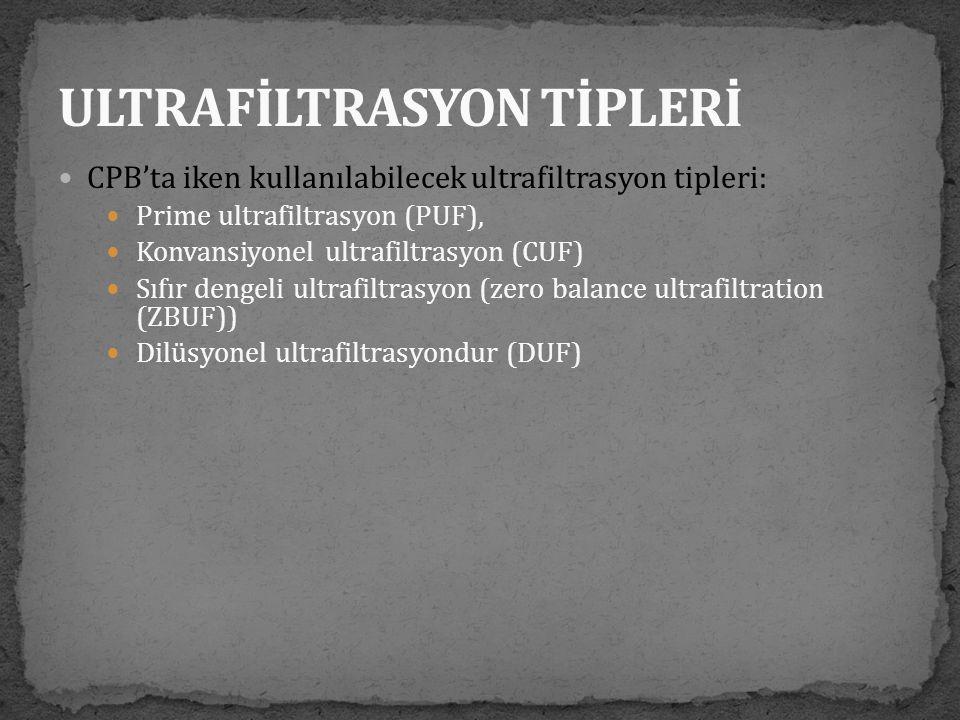 ULTRAFİLTRASYON TİPLERİ