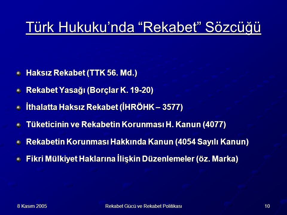 Türk Hukuku'nda Rekabet Sözcüğü