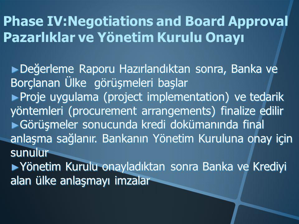 Phase IV:Negotiations and Board Approval Pazarlıklar ve Yönetim Kurulu Onayı