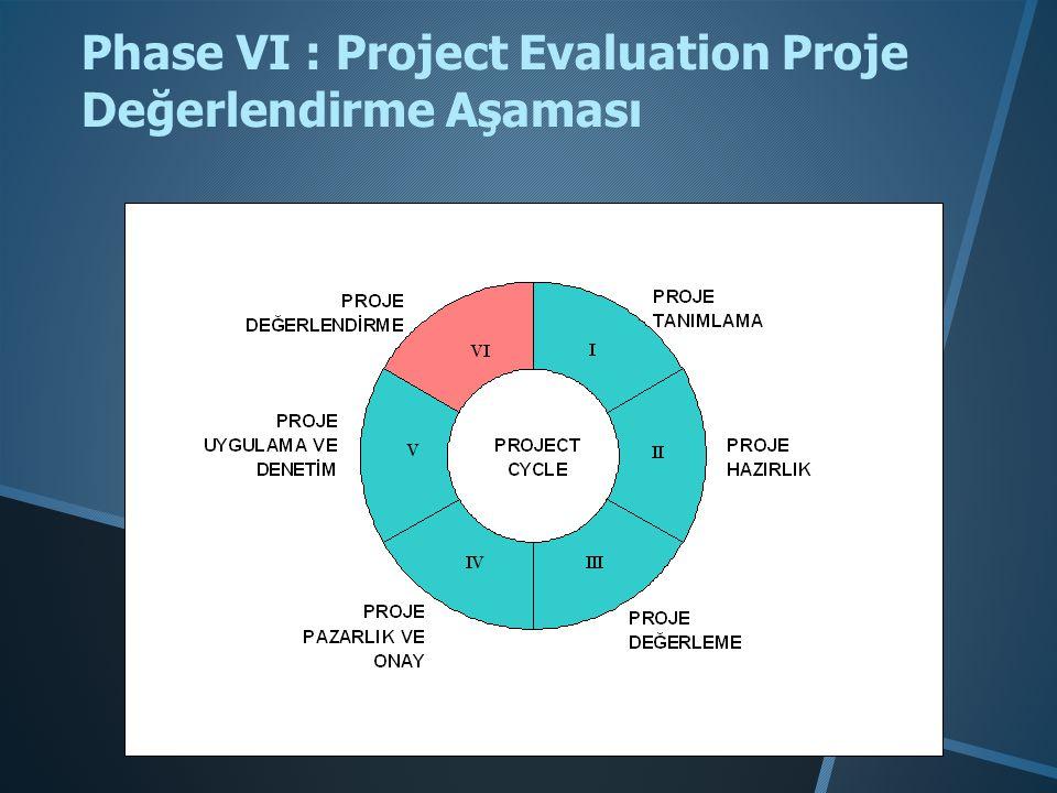 Phase VI : Project Evaluation Proje Değerlendirme Aşaması