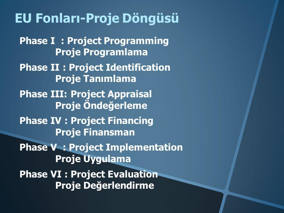 EU Fonları-Proje Döngüsü