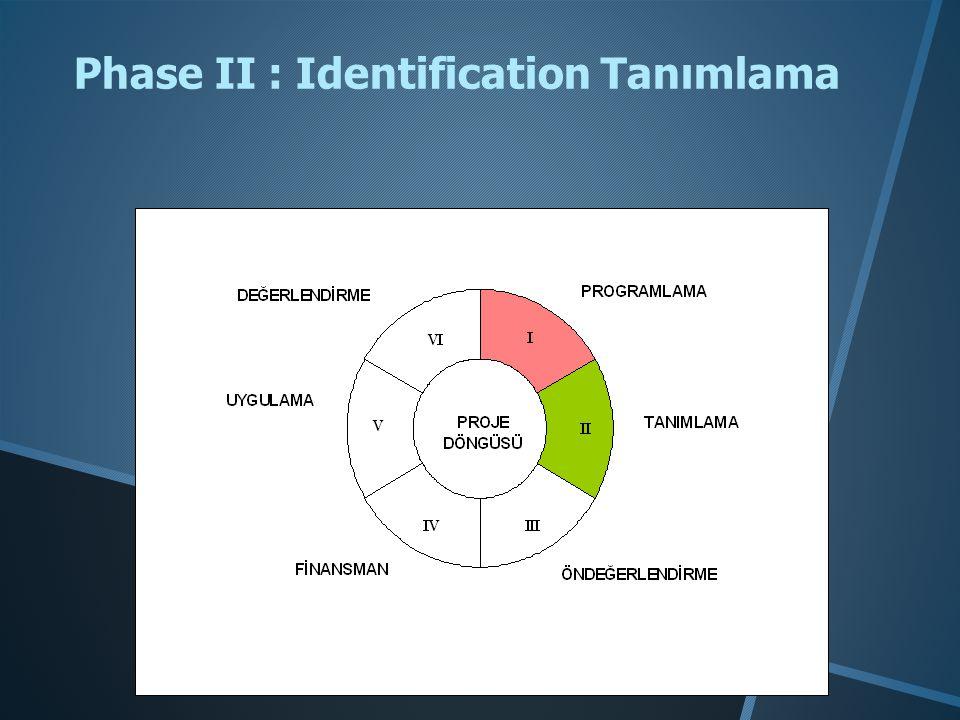 Phase II : Identification Tanımlama