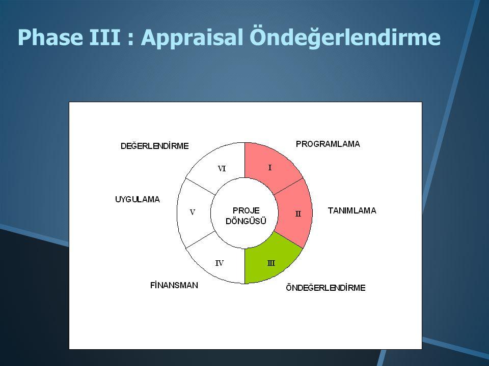 Phase III : Appraisal Öndeğerlendirme