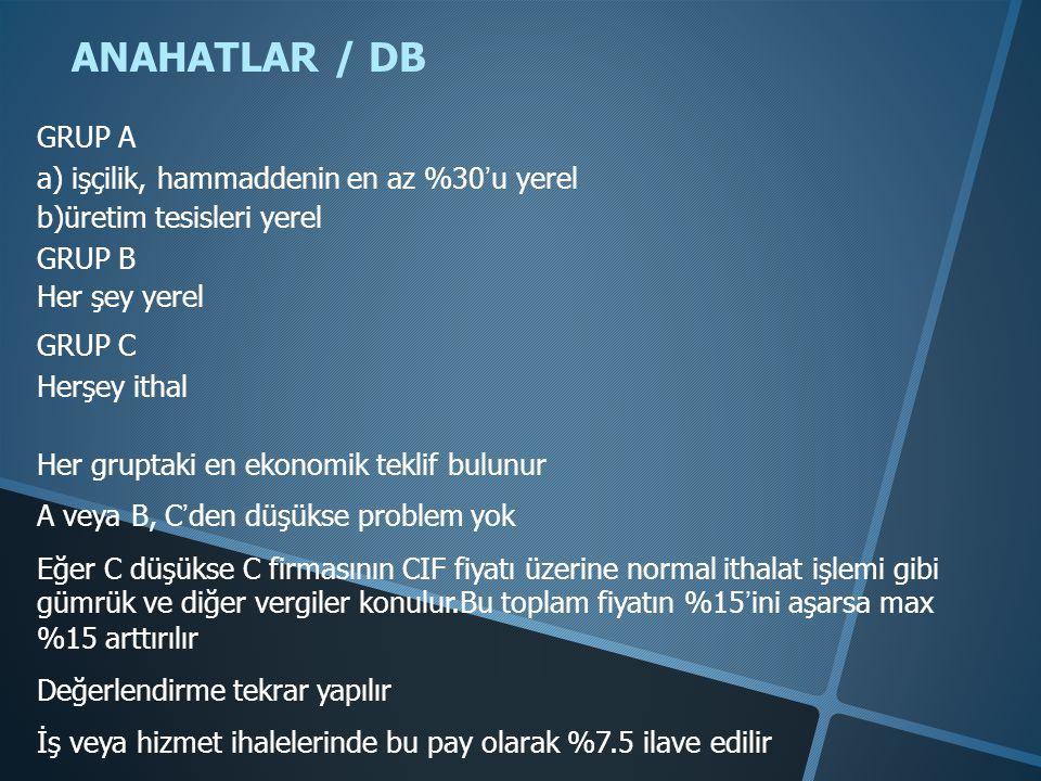 ANAHATLAR / DB GRUP A a) işçilik, hammaddenin en az %30'u yerel
