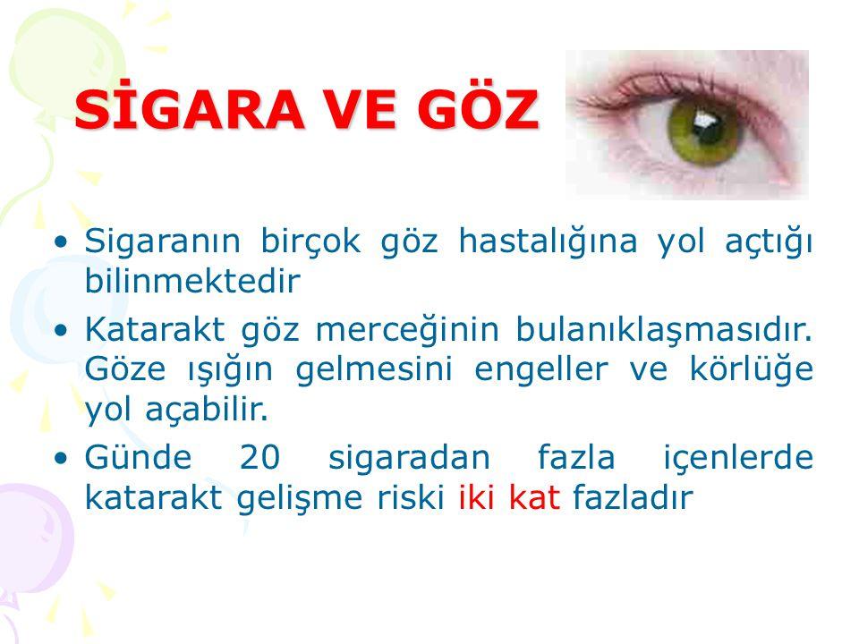 SİGARA VE GÖZ Sigaranın birçok göz hastalığına yol açtığı bilinmektedir.