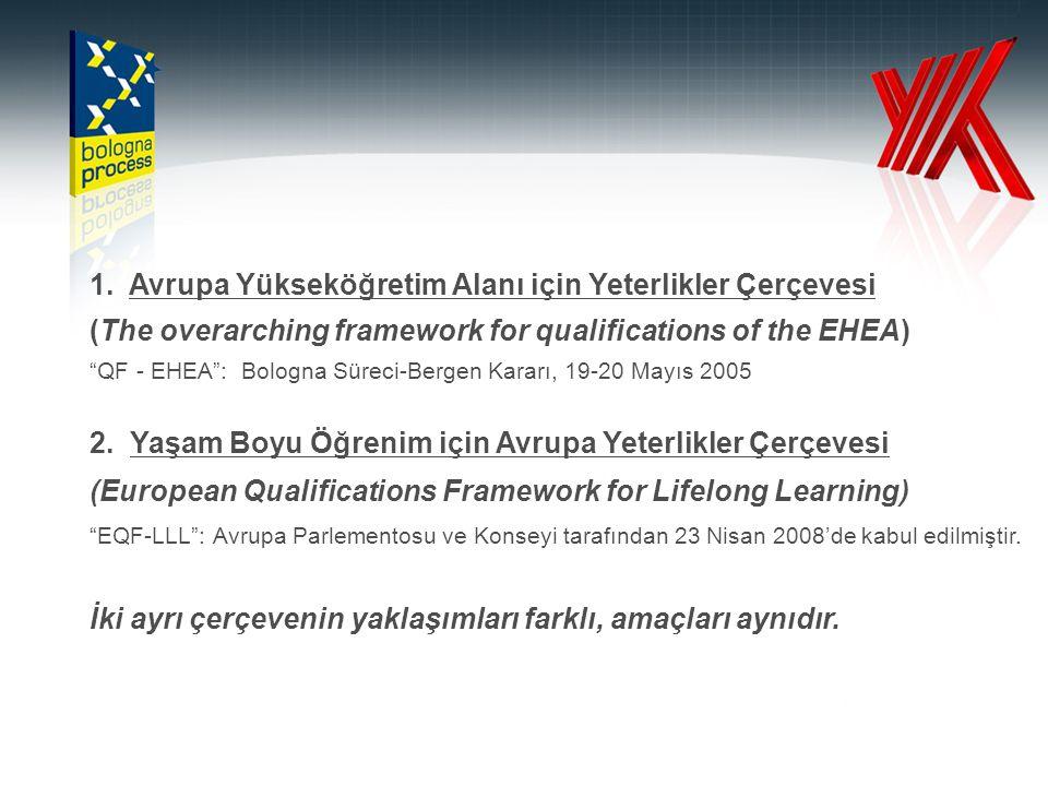 1. Avrupa Yükseköğretim Alanı için Yeterlikler Çerçevesi