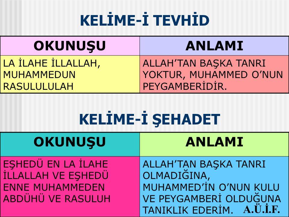 KELİME-İ TEVHİD KELİME-İ ŞEHADET
