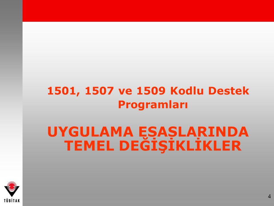 1501, 1507 ve 1509 Kodlu Destek Programları