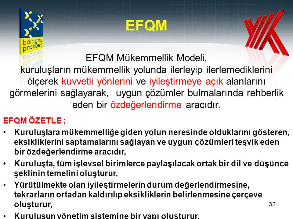 EFQM Mükemmellik Modeli,