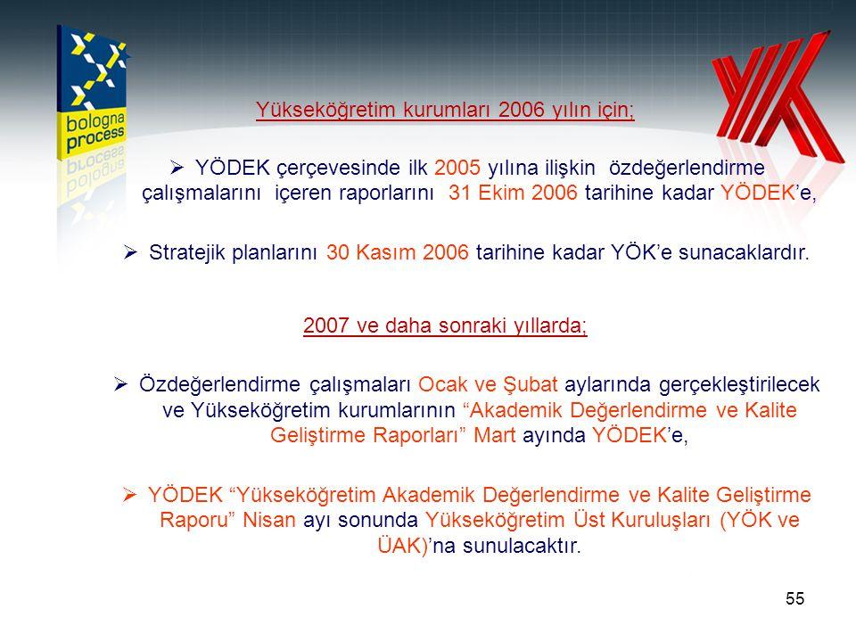 Yükseköğretim kurumları 2006 yılın için;