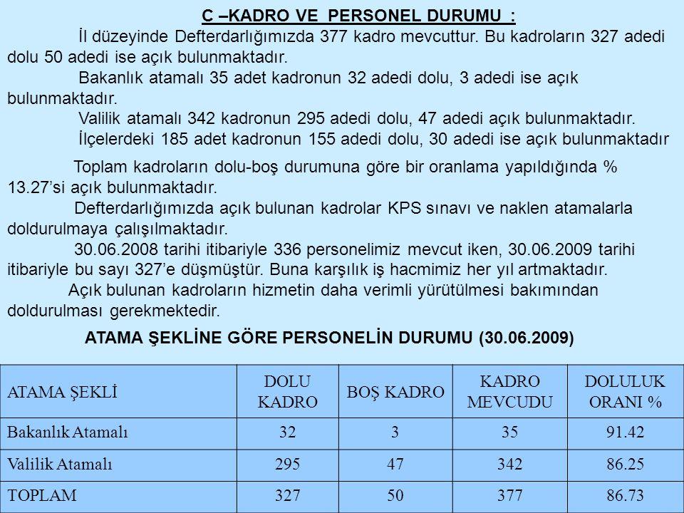 ATAMA ŞEKLİNE GÖRE PERSONELİN DURUMU (30.06.2009)