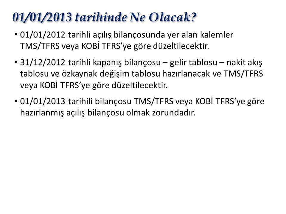 01/01/2013 tarihinde Ne Olacak 01/01/2012 tarihli açılış bilançosunda yer alan kalemler TMS/TFRS veya KOBİ TFRS'ye göre düzeltilecektir.