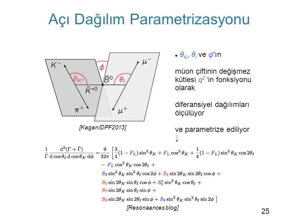 Açı Dağılım Parametrizasyonu