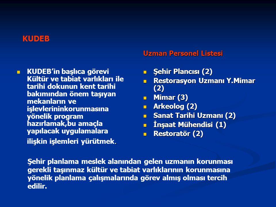 KUDEB Uzman Personel Listesi Şehir Plancısı (2)
