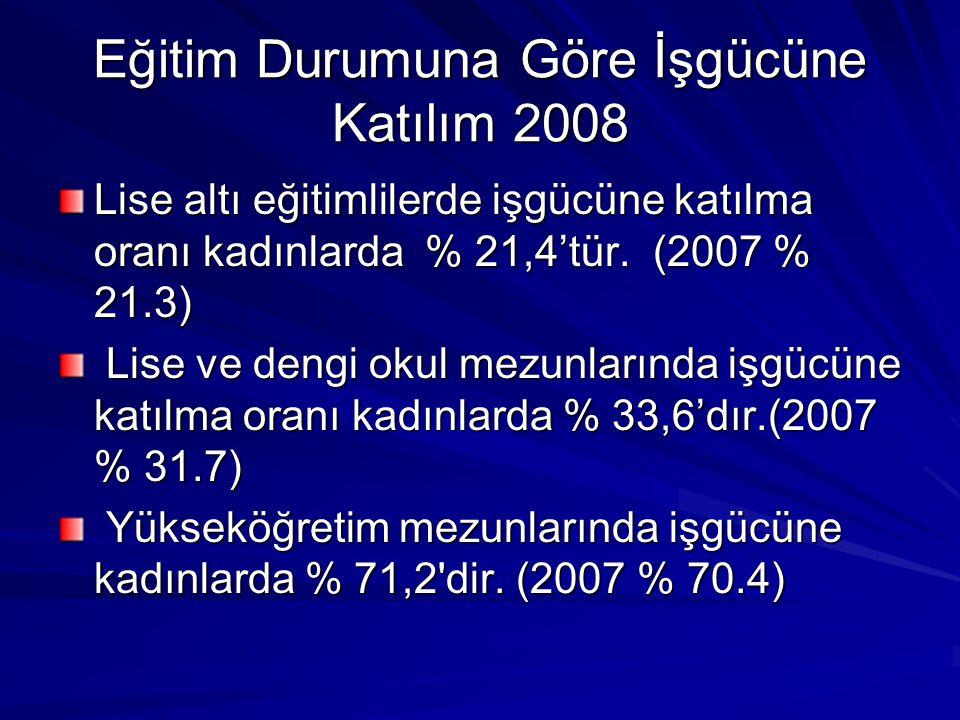 Eğitim Durumuna Göre İşgücüne Katılım 2008