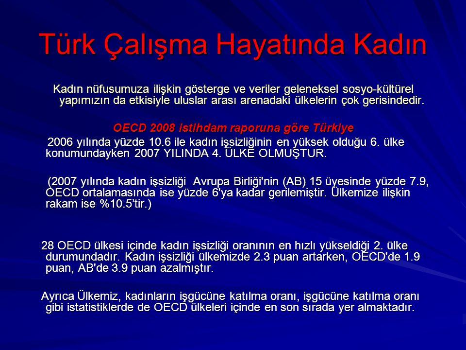 Türk Çalışma Hayatında Kadın