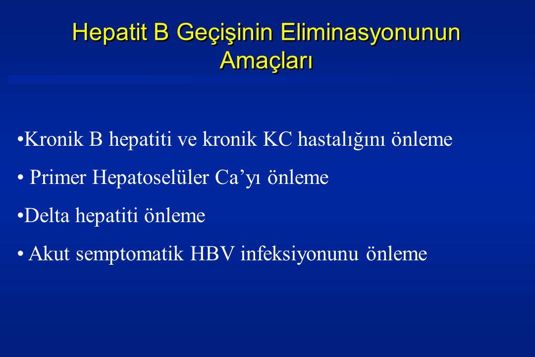 Hepatit B Geçişinin Eliminasyonunun Amaçları