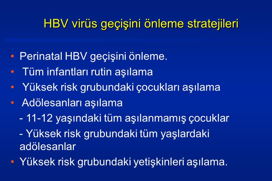 HBV virüs geçişini önleme stratejileri