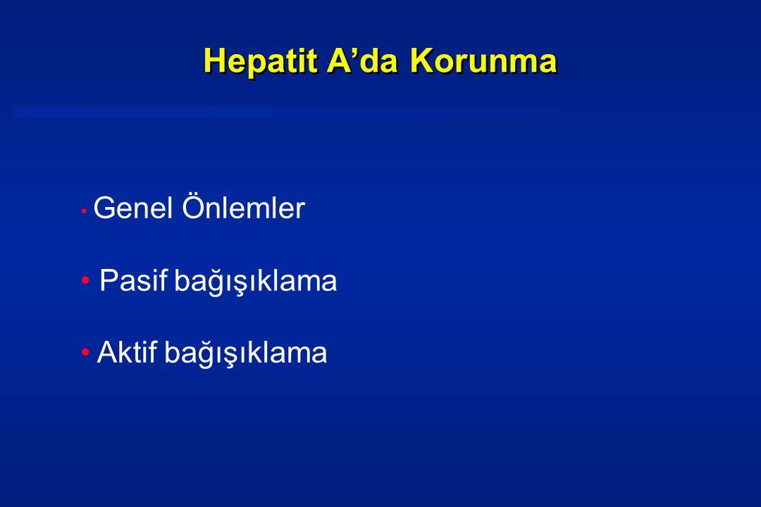 Hepatit A'da Korunma Pasif bağışıklama Aktif bağışıklama