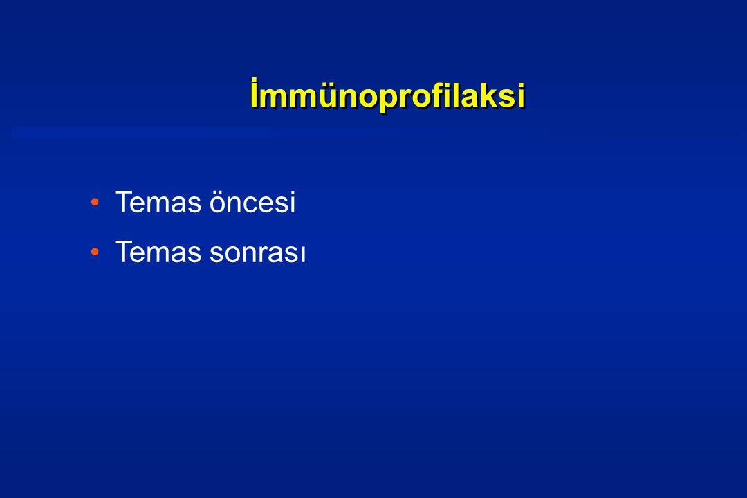 İmmünoprofilaksi Temas öncesi Temas sonrası 2 2 2
