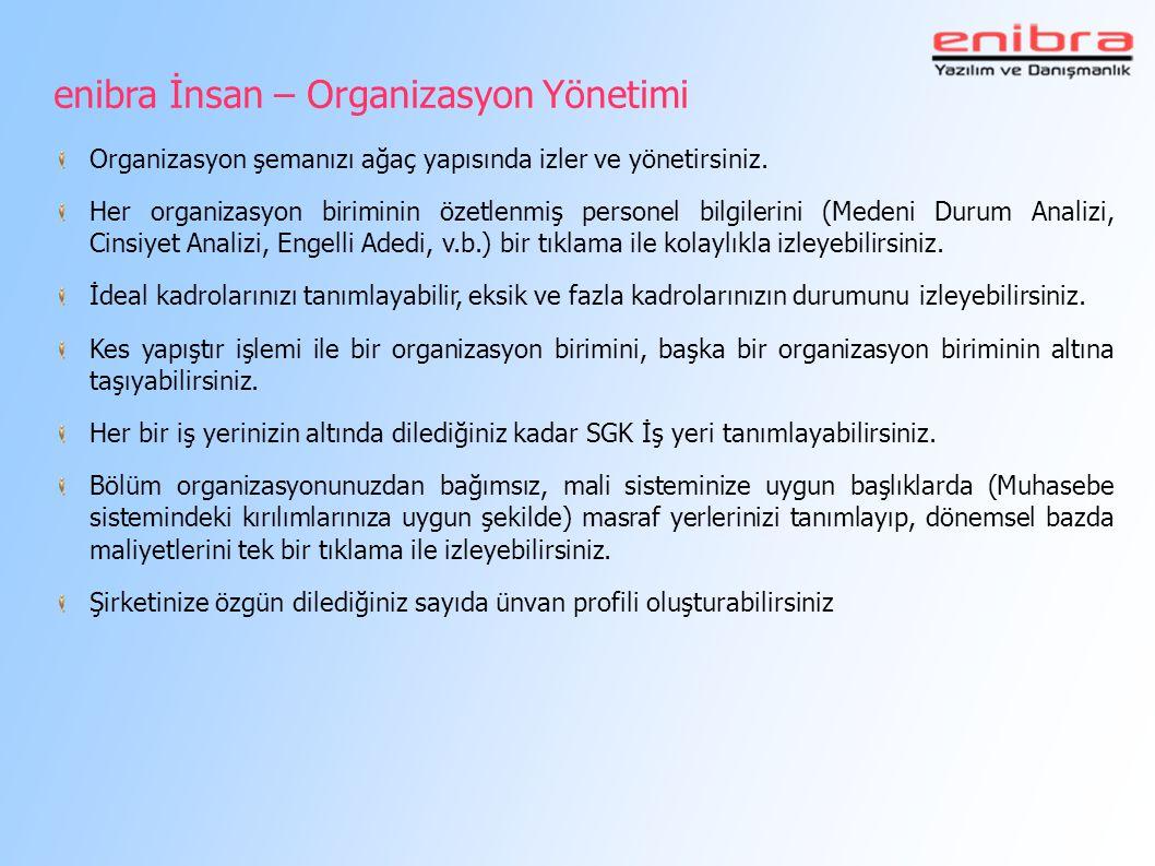 enibra İnsan – Organizasyon Yönetimi