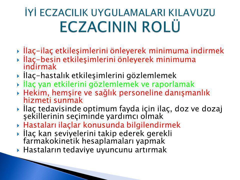 İYİ ECZACILIK UYGULAMALARI KILAVUZU ECZACININ ROLÜ