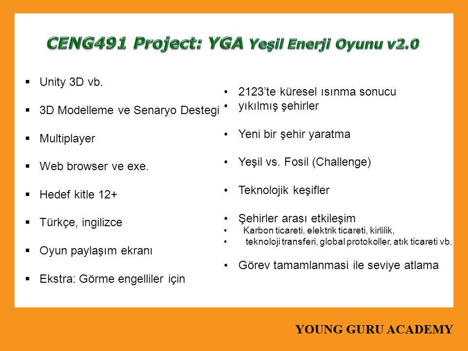 CENG491 Project: YGA Yeşil Enerji Oyunu v2.0