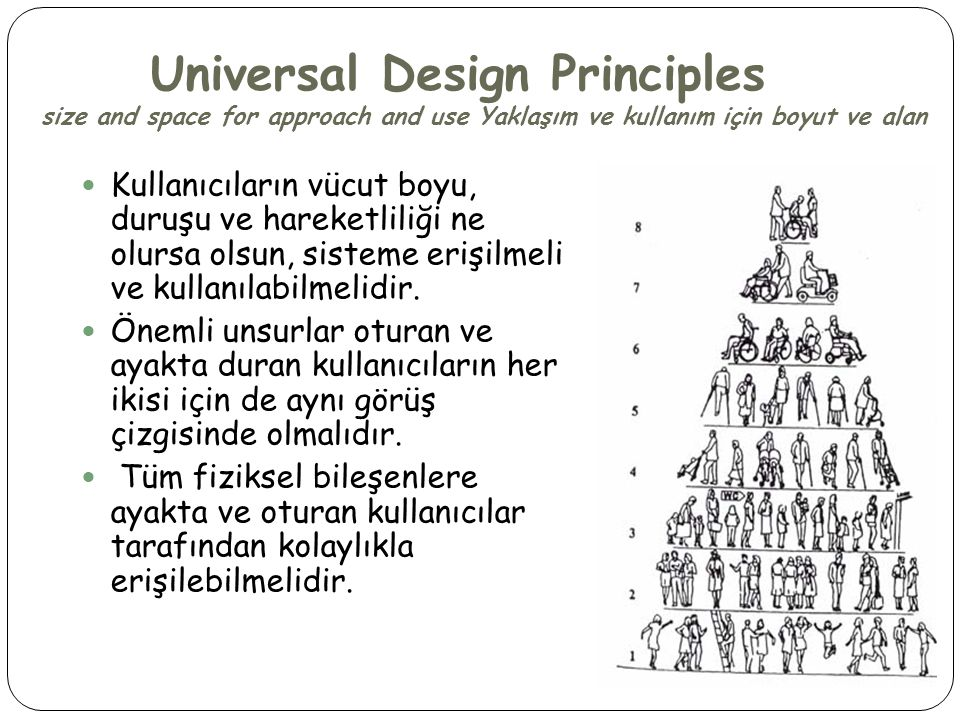 Universal Design Principles size and space for approach and use Yaklaşım ve kullanım için boyut ve alan